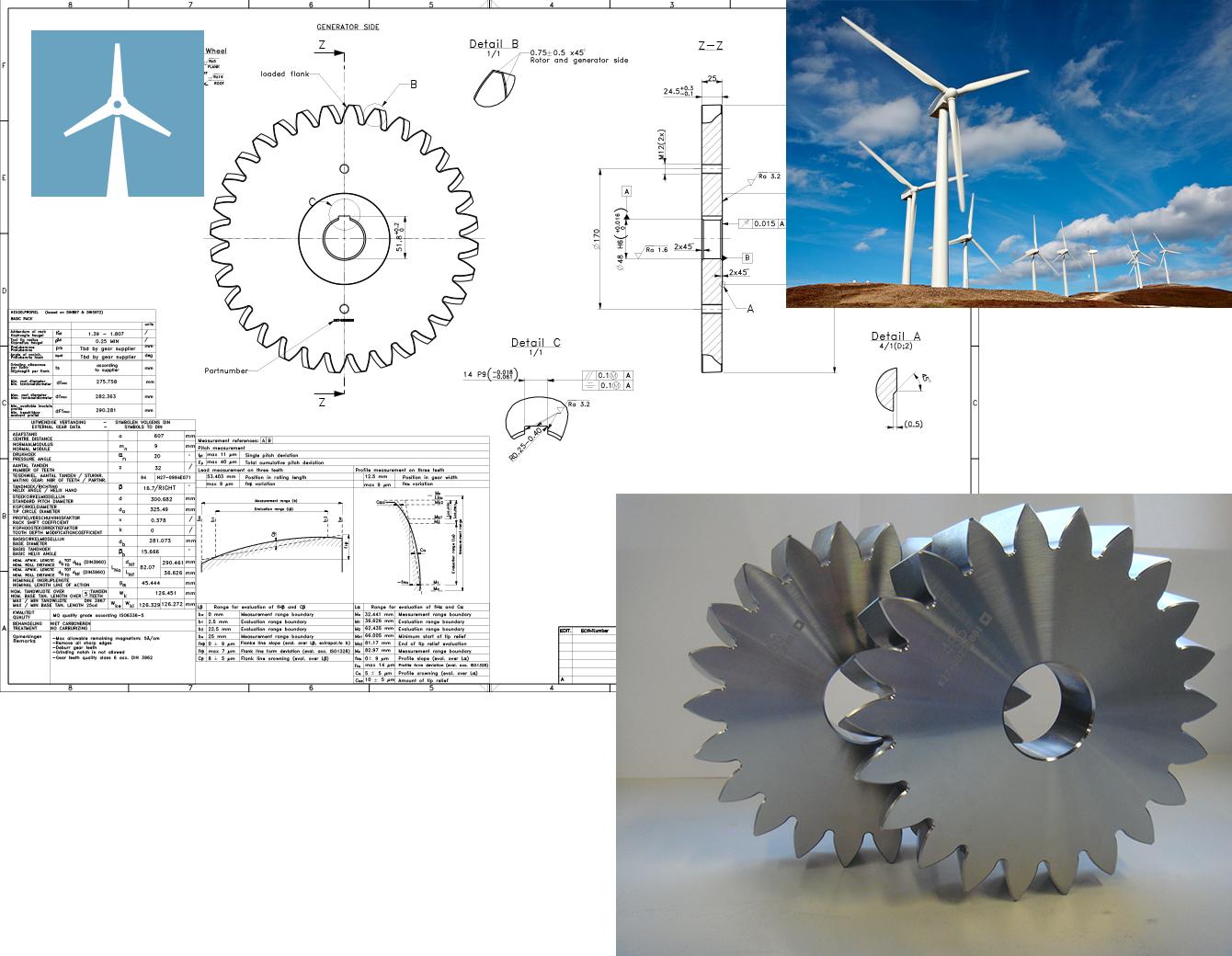Branches Klimaat V1